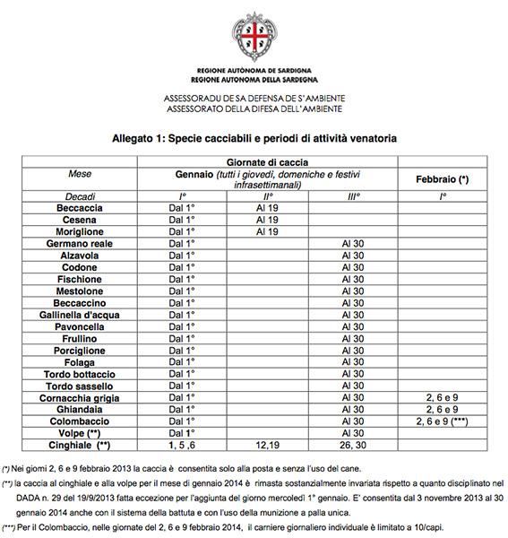 Calendario Venatorio Sardegna.Integrato Il Calendario Venatorio 2013 2014